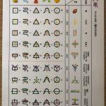 ヲシテ文字に触れると、文字の捉え方が変わる?